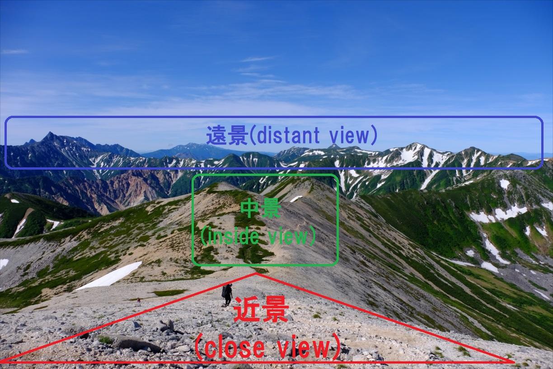 山岳/風景写真の構図~近景、中景、遠景編~ - 静かな山の頂へ